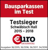 bausparkassen im test schwäbisch hall euro magazin